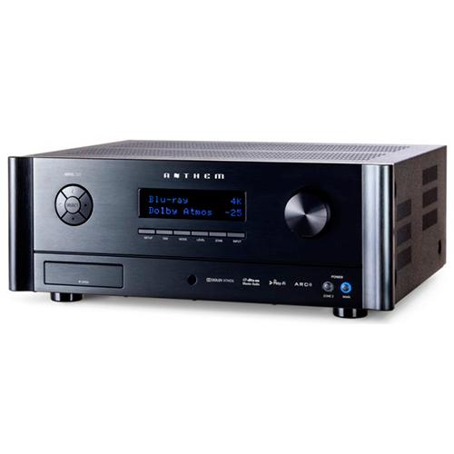 Anthem-MRX-720-receptor