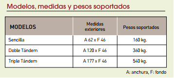 Medidas y pesos Prestige