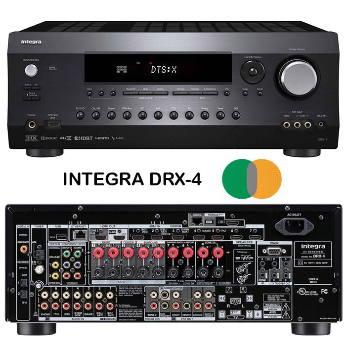 receptor-INTEGRA-DRX4