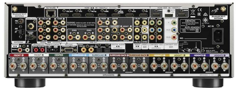 receptor-AV-Denon-conexiones-para audio-y-home-cinema