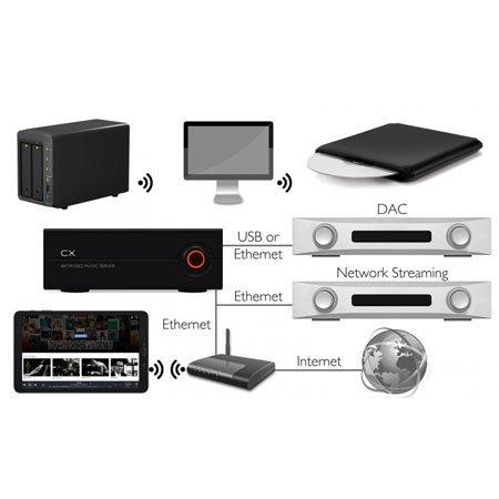 antipodes-audio-cx-configuraciones