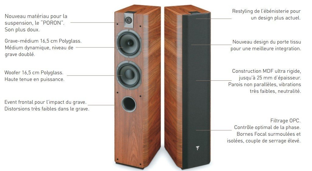 altavoces-focal-chorus-716-walnut